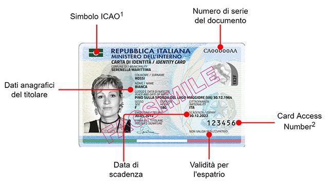 Carta d'identità elettronica, cosa si può fare
