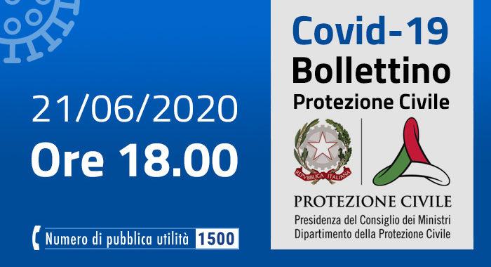 Covid-19, i casi in Italia: 21 giugno ore 18