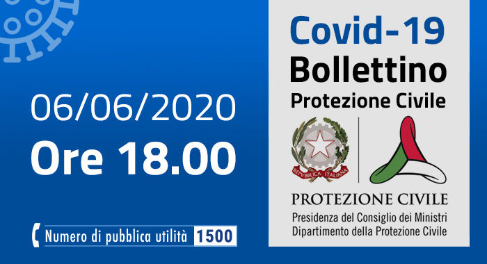 Covid-19, i casi in Italia: 6 giugno ore 18