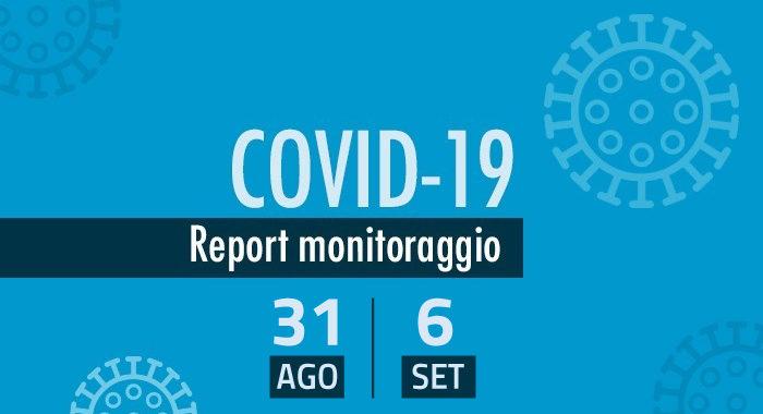 Monitoraggio settimanale Covid-19, report 31 agosto 6 settembre