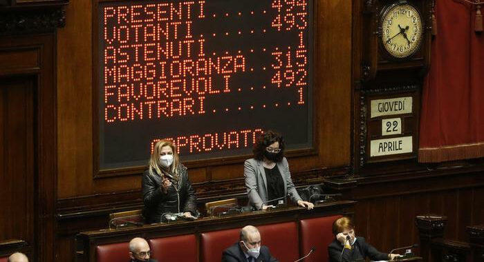 La Camera approva lo scostamento di bilancio da 40 miliardi