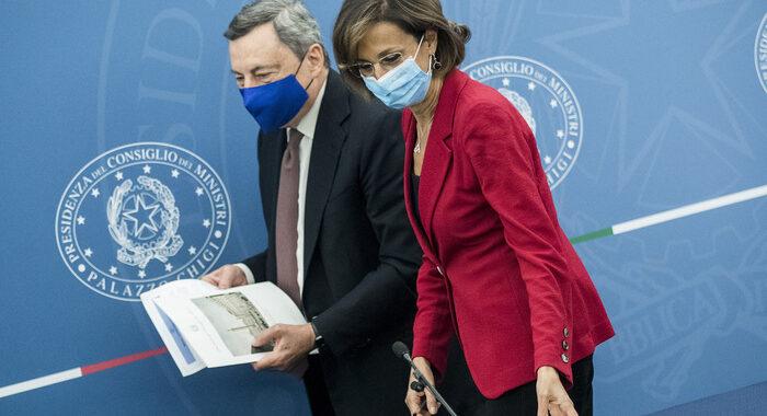 Draghi, Green pass è garanzia di tranquillità