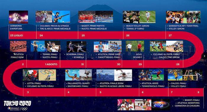 Oltre 3000 ore live e 30 canali, le Olimpiadi su discovery+